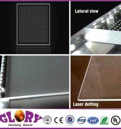 china led light guide panel of organic glass for light panel china acrylic sheet led panel [ 1713 x 1713 Pixel ]