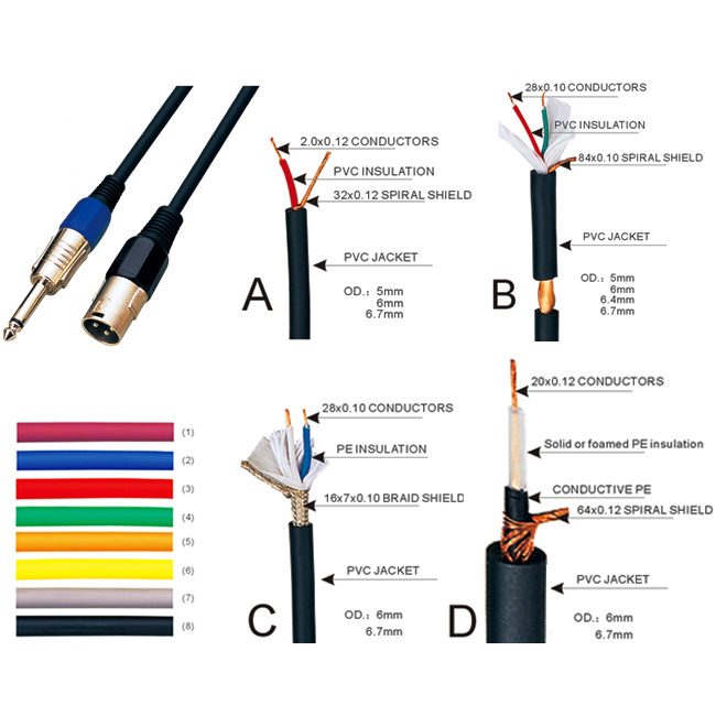 nl4fc wiring diagram for honeywell thermostat th3210d1004 speakon toyskids co china microphone link cables xlr cable 4 pole nl4fx