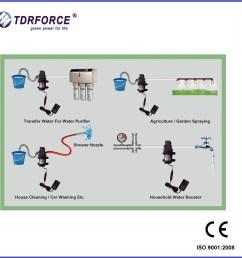 100 240v ac power pump water pump diaphragm pump [ 1300 x 1300 Pixel ]