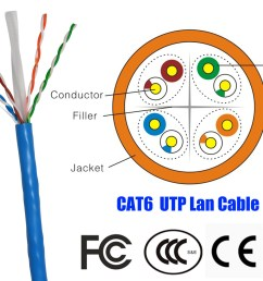 cat 5 cable color code diagram likewise cat 5 crossover cable [ 1500 x 1105 Pixel ]