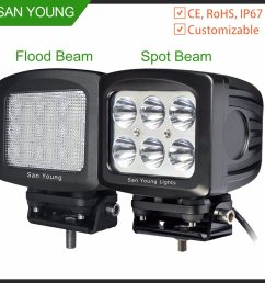 led flood lights further cree led headlights on 10w led driver china 90w cree led car [ 1000 x 1000 Pixel ]