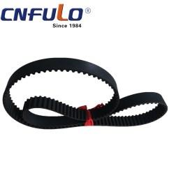 china for audi a4 v6 2 4 t automotive timing belt 239 25 china automotive timing belts timing belts [ 1500 x 1500 Pixel ]