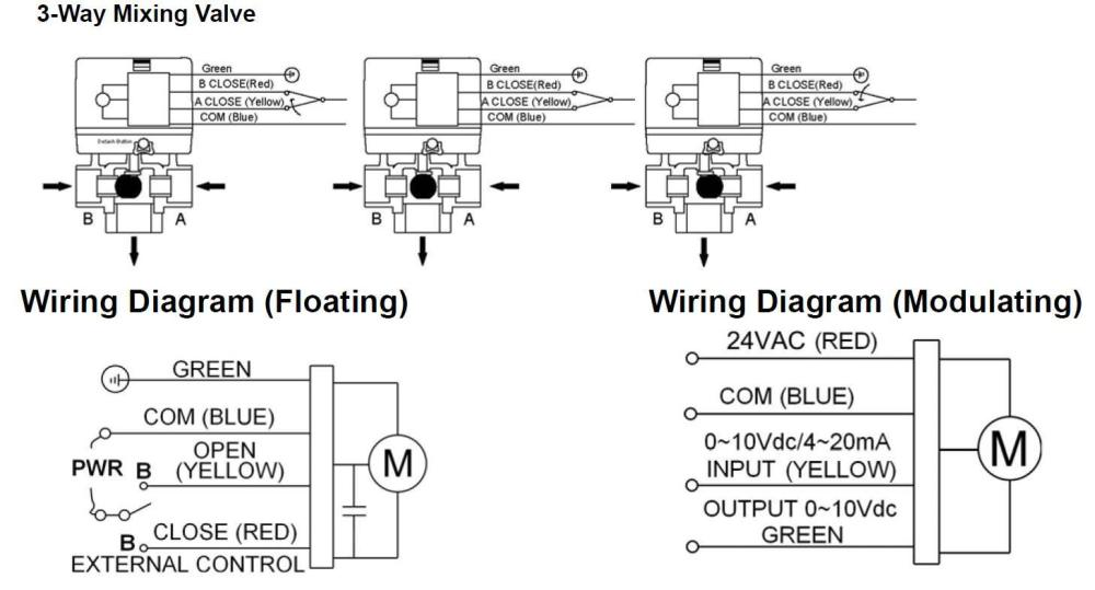medium resolution of 2 3 port electric water constant pressure modulating control valve