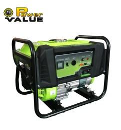 prices of 2kva generac portable generators in south africa genset 2kva price [ 1000 x 1000 Pixel ]
