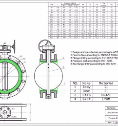 china dn50 600 butterfly valve double flange type price china dn50 butterfly valve double flange swing check valve [ 1836 x 1298 Pixel ]