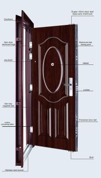 Security Doors: Security Door Prices Perth