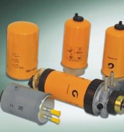 fuel u shin filter pump jcb filter hino filter fuel fuel elsavadorla  [ 1248 x 693 Pixel ]