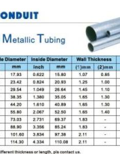 Emt size electrical conduit pipe chart also timiznceptzmusic rh