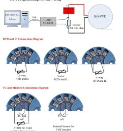 signal for direct interface with indicators recorders controllers plc dcs systems can be used for a wide range of applications in process control  [ 1164 x 1320 Pixel ]