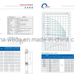 cs gs rohs certificated 2 100 copper wire stainless steel shaft brass cast iron outlet 3 wide voltage range design single phase and three phase  [ 1610 x 1099 Pixel ]