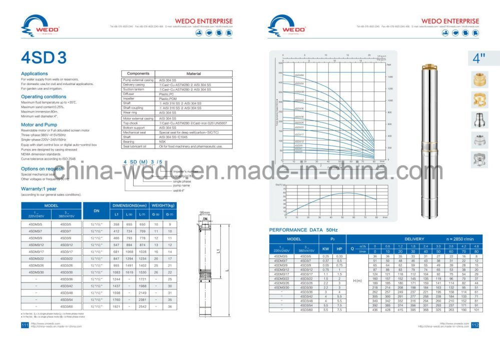 medium resolution of cs gs rohs certificated 2 100 copper wire stainless steel shaft brass cast iron outlet 3 wide voltage range design single phase and three phase
