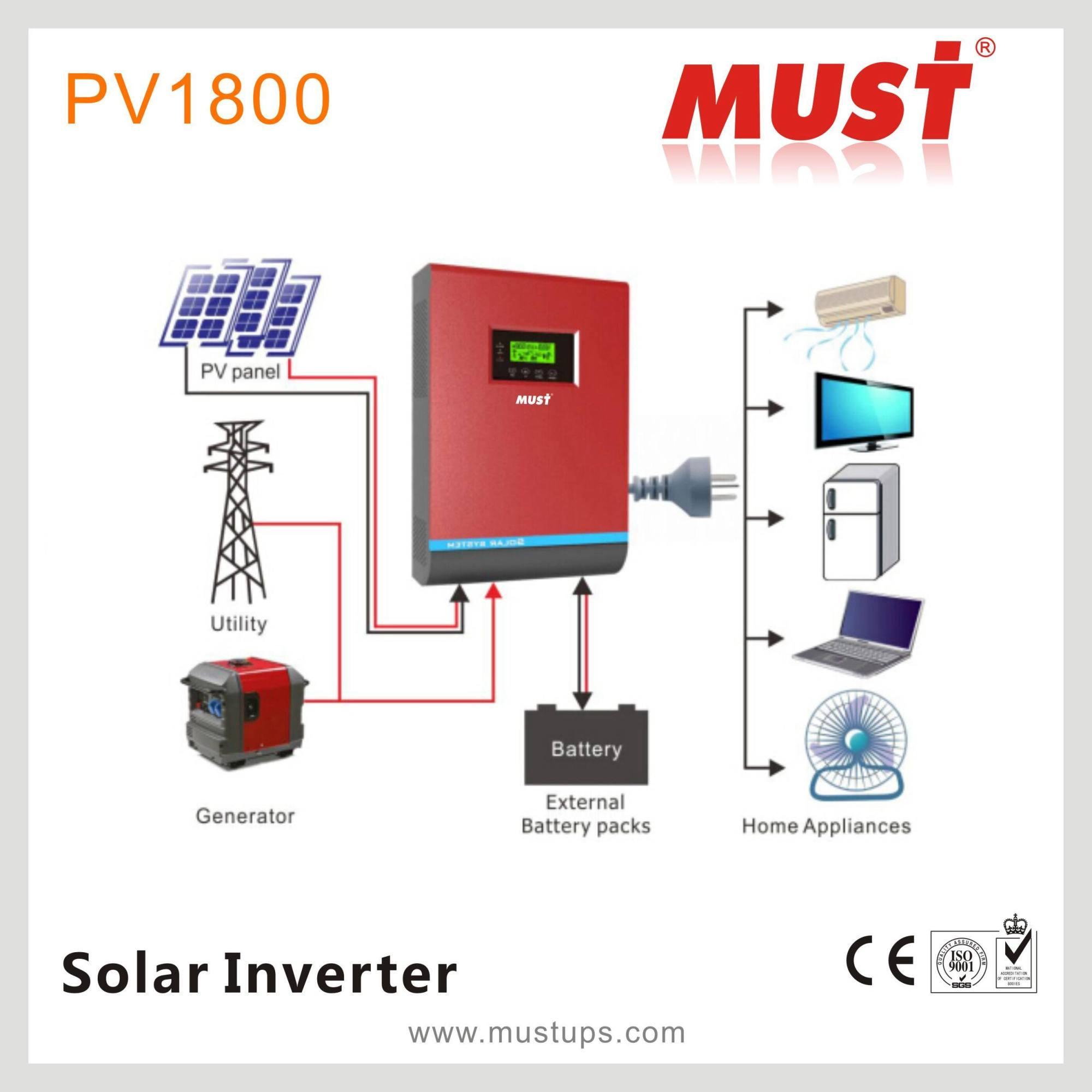 hight resolution of solar power inverter 4kw 48vdc in hot sales