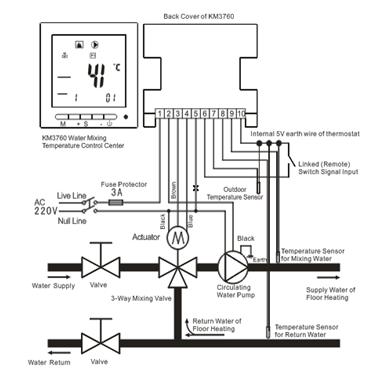 4 Way Mixing Valve 4 Way Control Valve Wiring Diagram ~ Odicis
