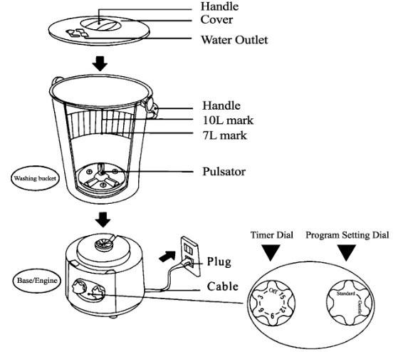 China Mini Portable Compact Washer Washing Machine 2.2lbs