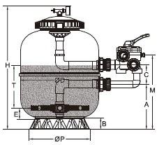 China Fiberglass Laminated Sidemount Sand Filter (Ring