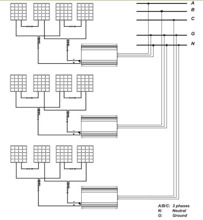 China 600W Inverter, Grid-Tie Inverter, Power Inverte