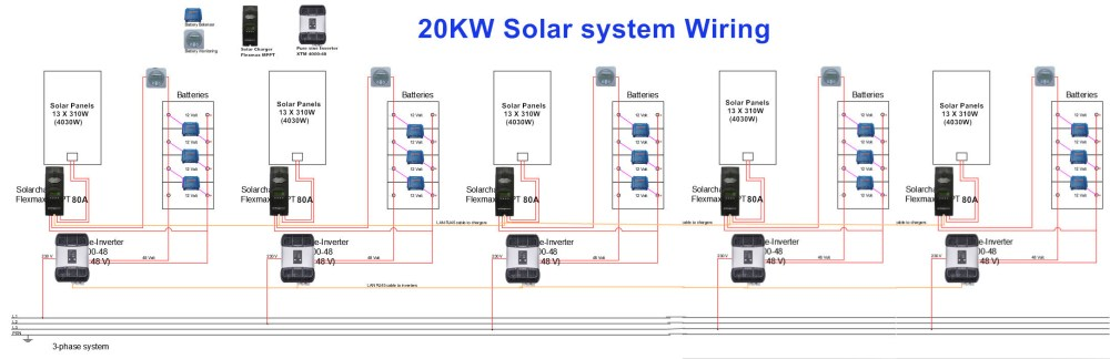 medium resolution of nominal battery voltages