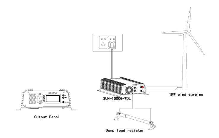 China 1000W Wind Power Inverter, Grid Tie Inverter