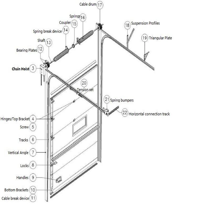 Industrial Overhead Door Wiring Diagram