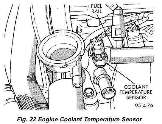 Dodge Caravan 3 8 Engine Crank Position Sensor Location