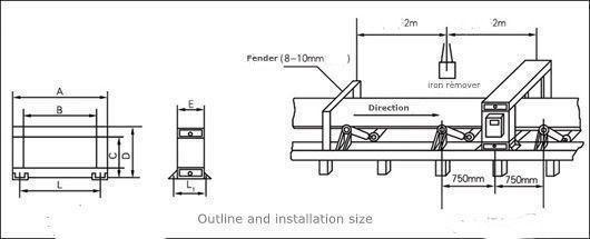 La cinta transportadora Gjt/Detector de minería Minería