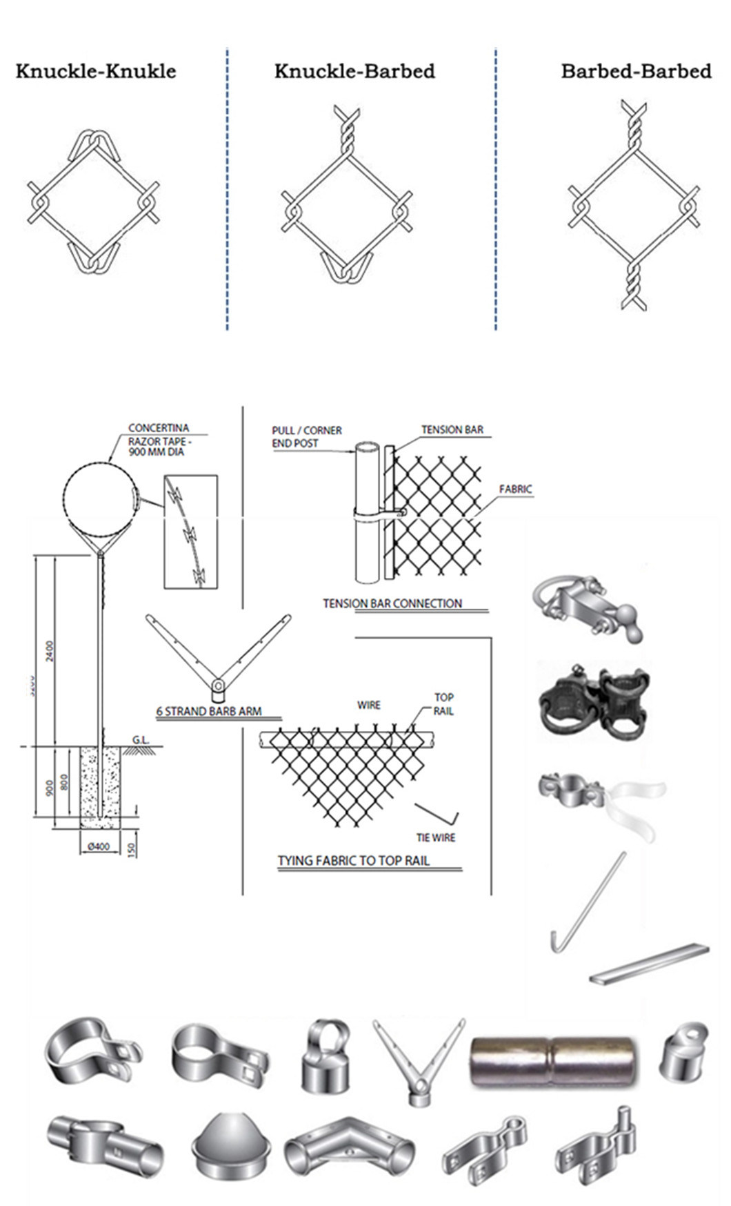 hight resolution of protective chain link fencing details
