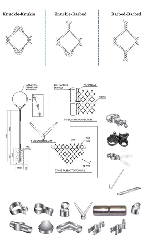 small resolution of protective chain link fencing details