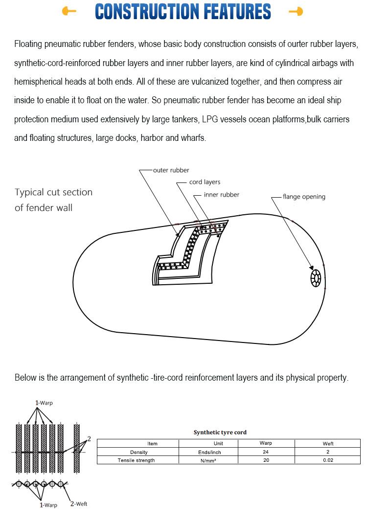 hight resolution of fast delivery marine pneumatic rubber yokohama fender