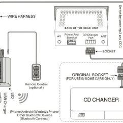 Citroen C4 Stereo Wiring Diagram Caravan Internal Yatour Car Bluetooth Pour Peugeot / Citroën (rd4 Can-bus) –yatour ...