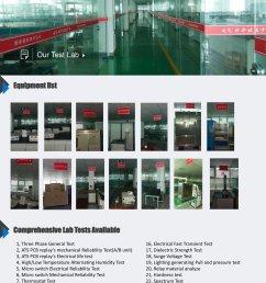 ats switch test line [ 3000 x 4521 Pixel ]