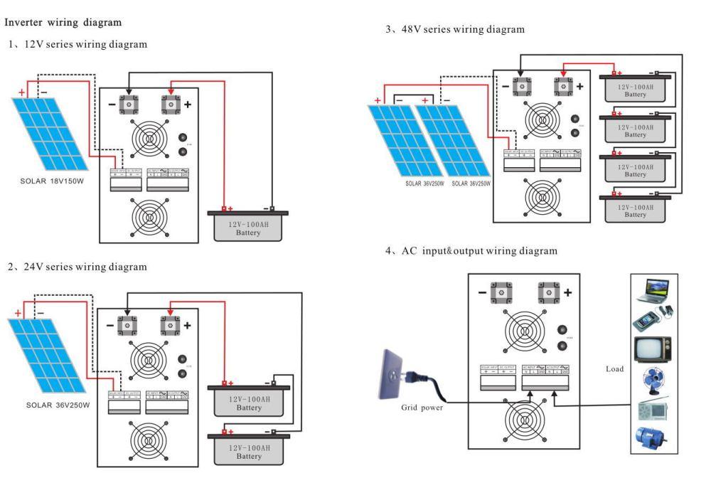 medium resolution of inverter wiring diagram 12v series wiring diagram