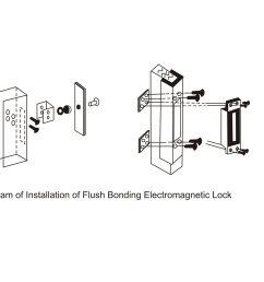 wireless magnetic lock wiring diagram a door lock wiring diagram magnetic door locks access control attractive [ 3368 x 1531 Pixel ]