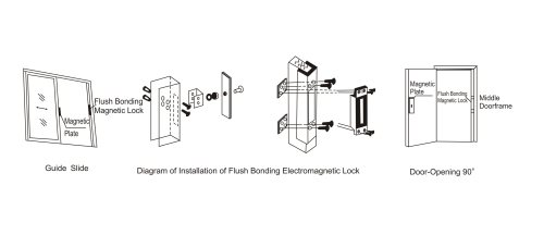 small resolution of wireless magnetic lock wiring diagram a door lock wiring diagram magnetic door locks access control attractive