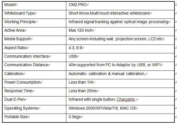 Pizarra Interactiva porttil inteligente multitctil  Pizarra Interactiva porttil inteligente multitctil proporcionado por Nanjing