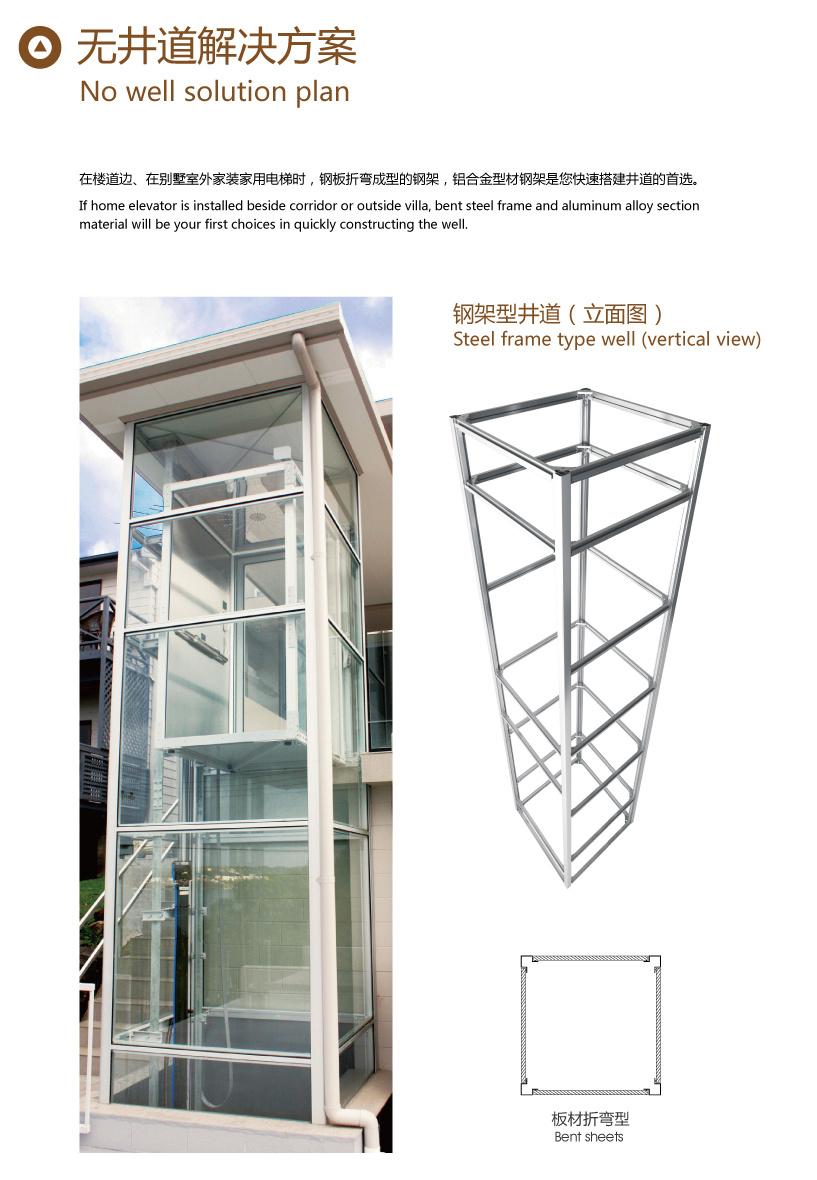 medium resolution of home elevator function table