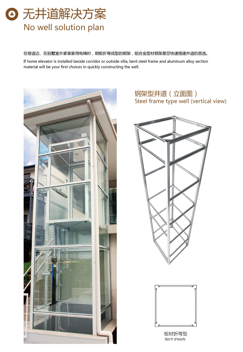hight resolution of home elevator function table
