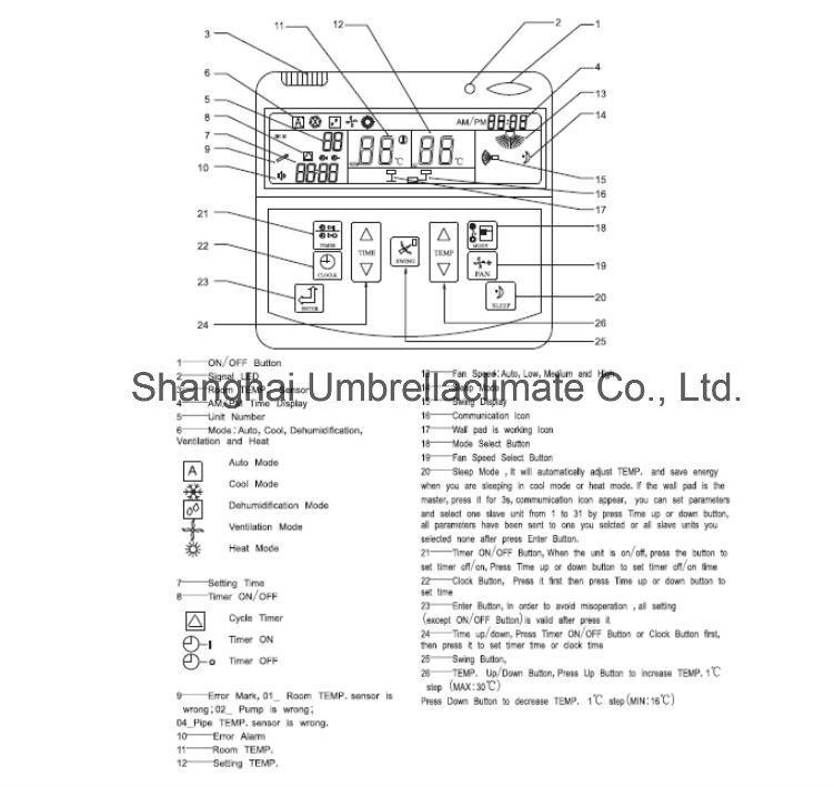 China Cassette Type Fan Coil Unit, Ceiling Cassette Air