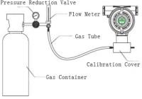Dtecteur de CO  montage mural Compteur de monoxyde de ...