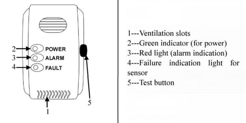 China High Sensitive Wireless Wired Gas Leakage Alarm (gas