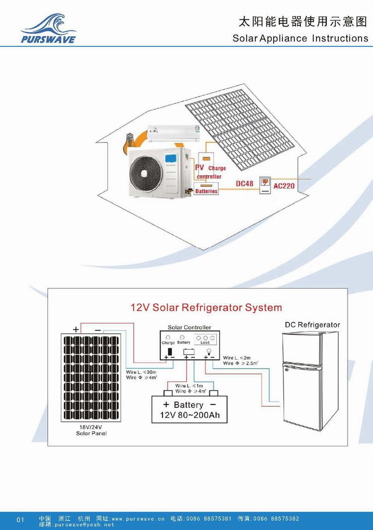 hight resolution of purswave 1 5hp dc solar air conditioner 48v 72v