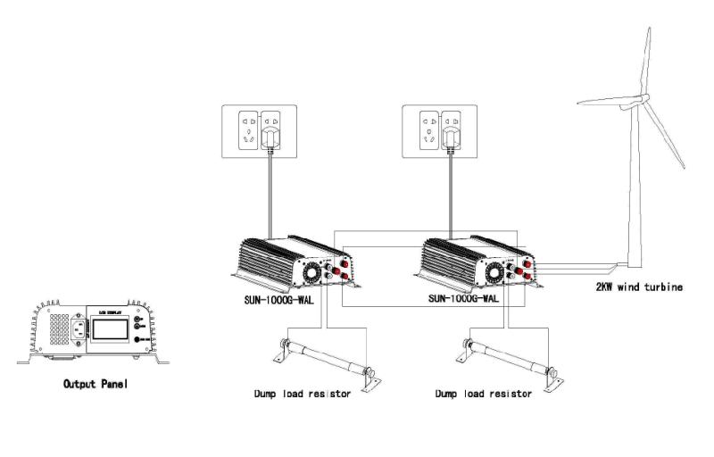 China 1kw Grid Tie Inverter/Wind Power Inverter, Inverter
