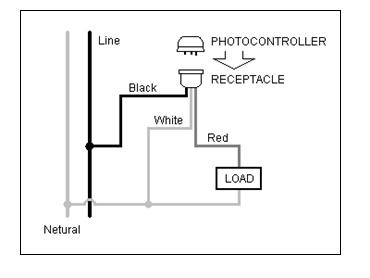 China Fail-on Mode Switch Light Sensors for LED Street