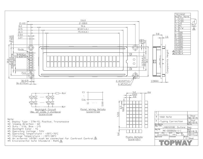 China 20X2 Character LCD Display Alphanumeric COB Type LCD