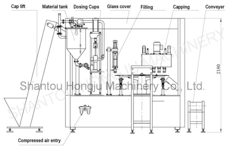 China Filling and Capping Machine for Side Gusset Pouch