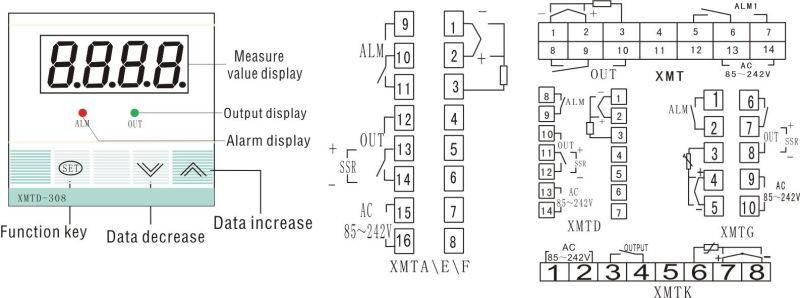 Heat Press: Xmtg 3000 Heat Press