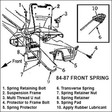 c4 corvette suspension diagram 7 way rv wiring parts and accessories 866 350 4540 front spring