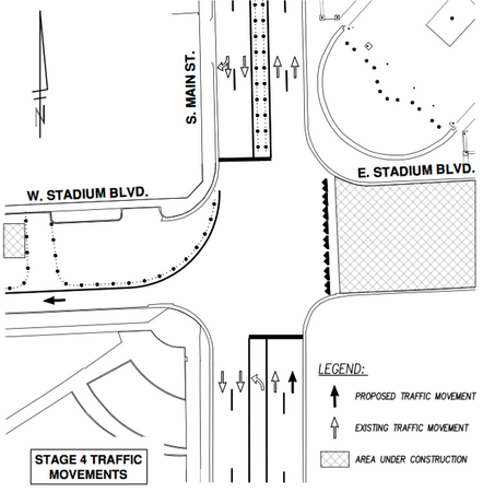 See full schedule for Stadium Boulevard road work in Ann