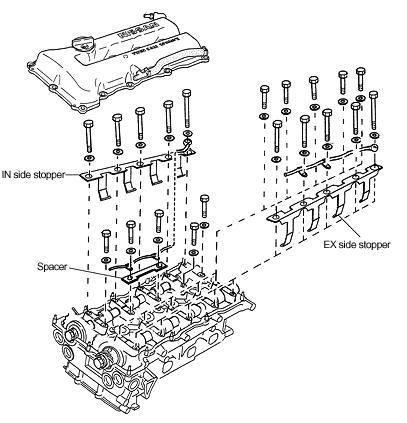 Pizo: Nissan SR20DET FAQ