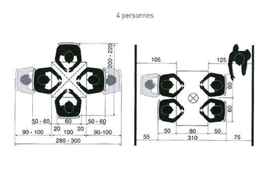 choisir les dimensions de vos plateaux
