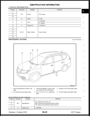 Nissan Rogue T32 2017 Service & Repair Manual & Wiring